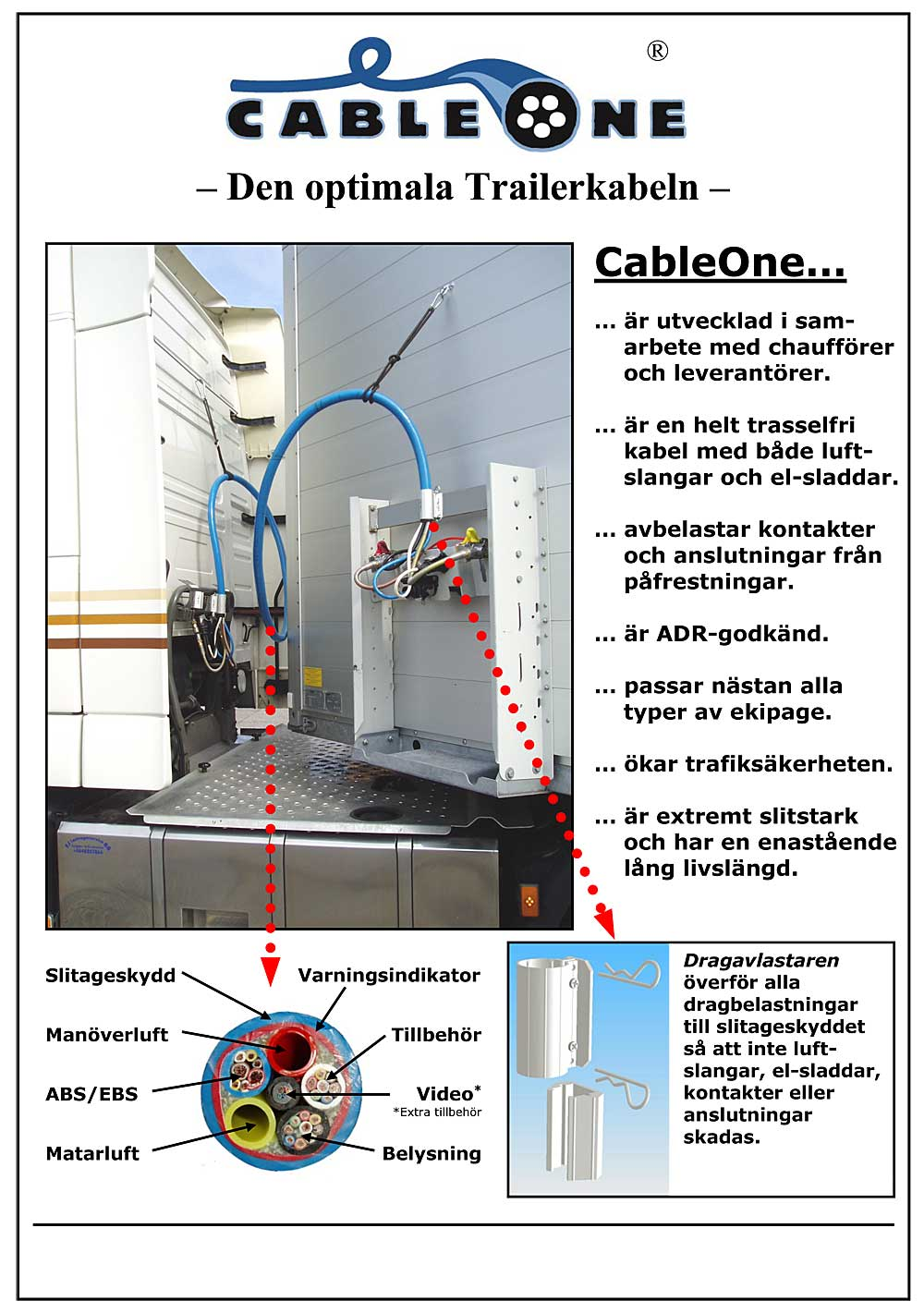 cableoneinfo